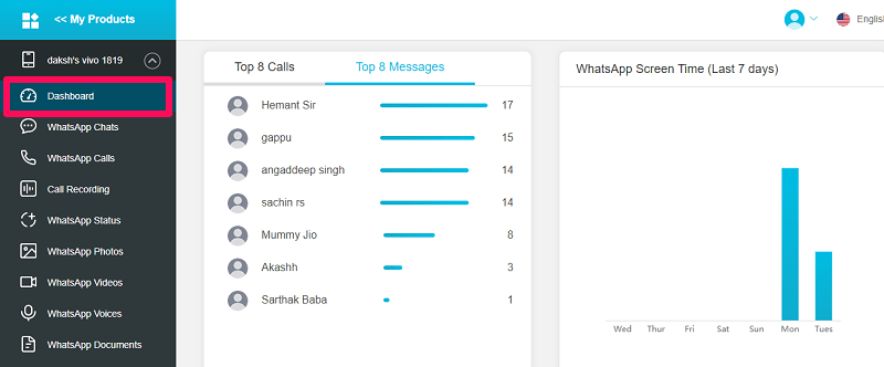 spy on whatsapp - dashboard top calls and messages