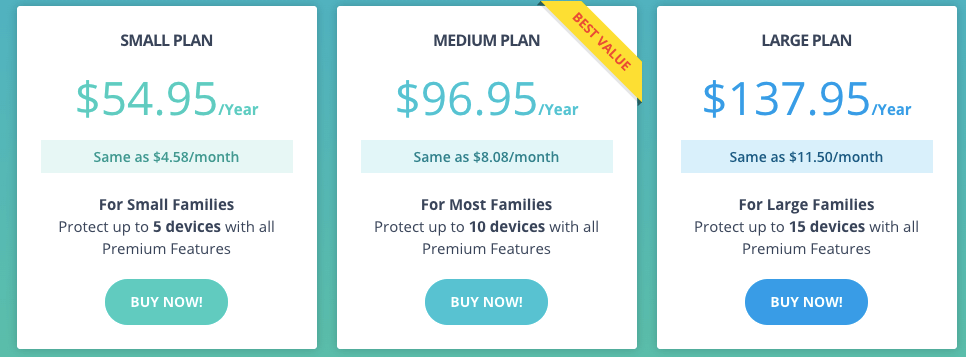 Qustodio Pricing