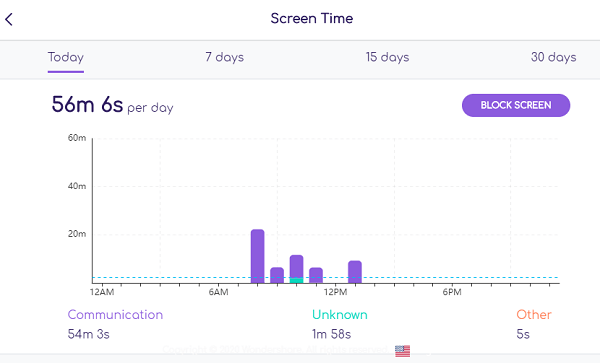 screen time feature famisafe