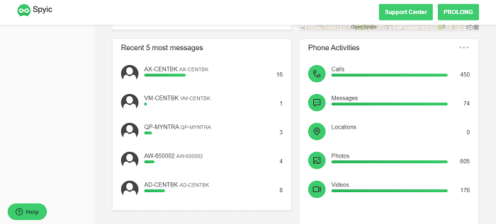 Spyic features - messages and activities on dashboard