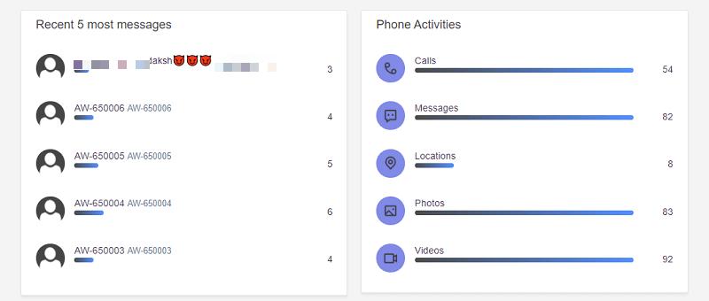 dashboard phone activity