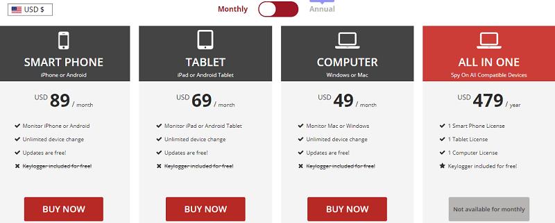 spyera pricing