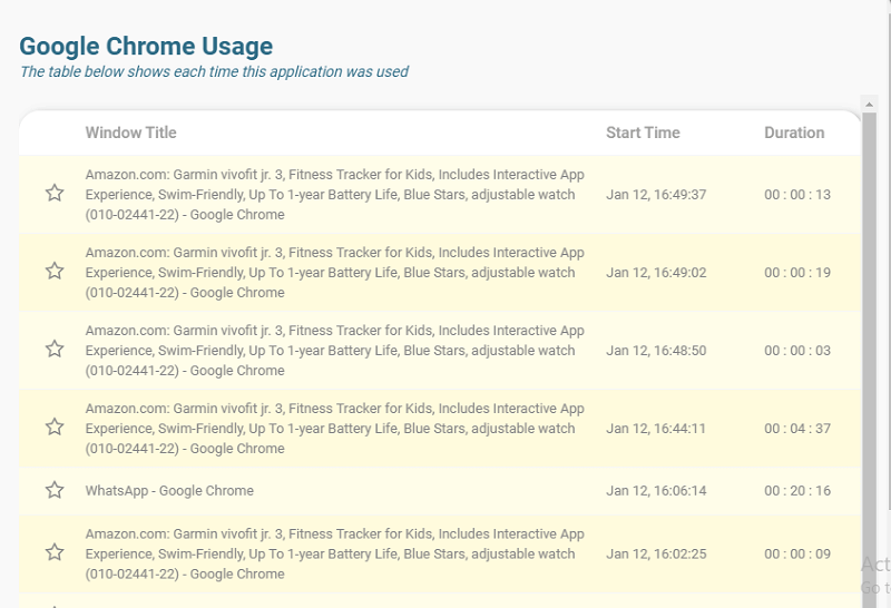 checking browsing history with app usage